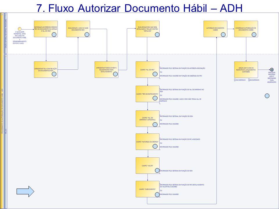 7. Fluxo Autorizar Documento Hábil – ADH