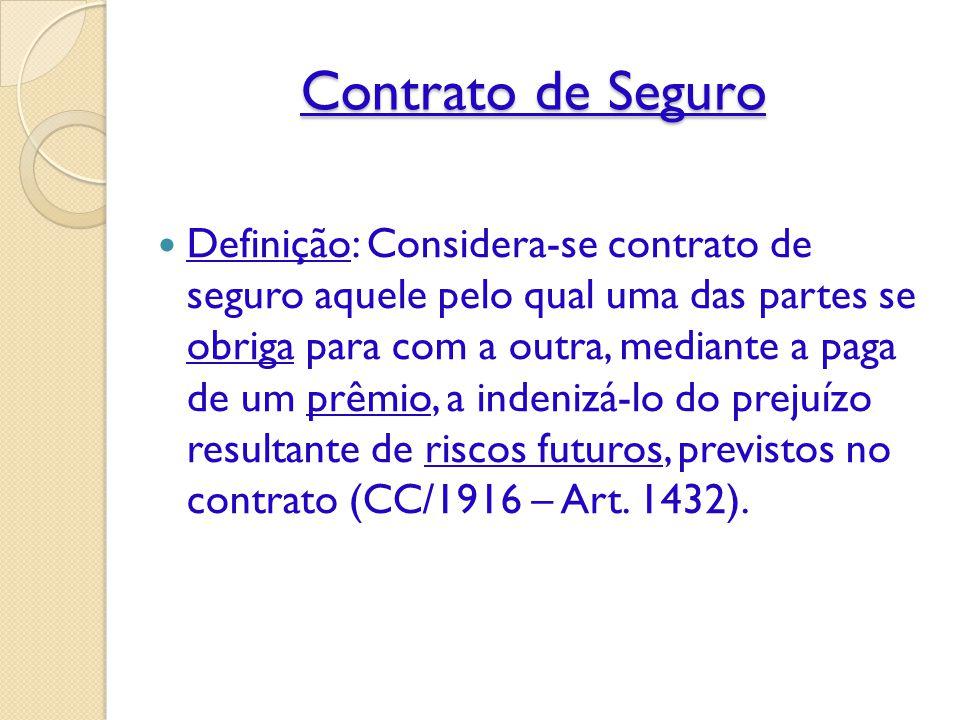Contrato de Seguro Definição: Pelo contrato de seguro, o segurador se obriga, mediante o pagamento do prêmio, a garantir interesse legítimo do segurado, relativo a pessoa ou a coisa contra riscos predeterminados.