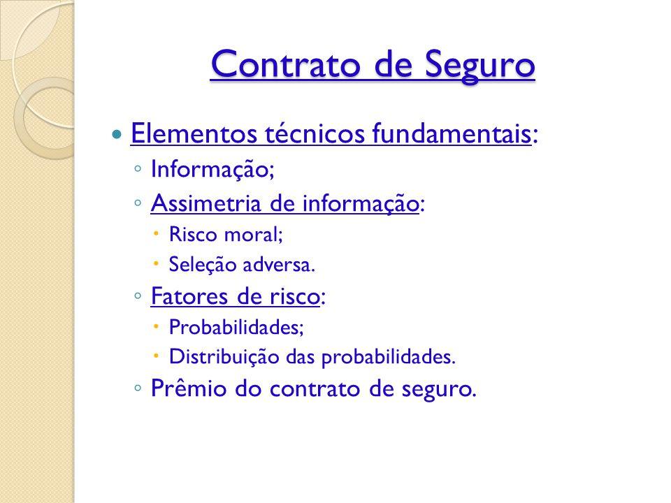 Contrato de Seguro Elementos técnicos fundamentais: ◦ Informação; ◦ Assimetria de informação:  Risco moral;  Seleção adversa.