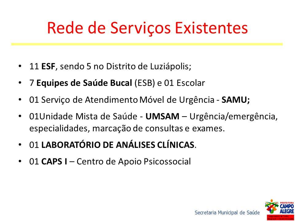 Rede de Serviços Existentes 11 ESF, sendo 5 no Distrito de Luziápolis; 7 Equipes de Saúde Bucal (ESB) e 01 Escolar 01 Serviço de Atendimento Móvel de