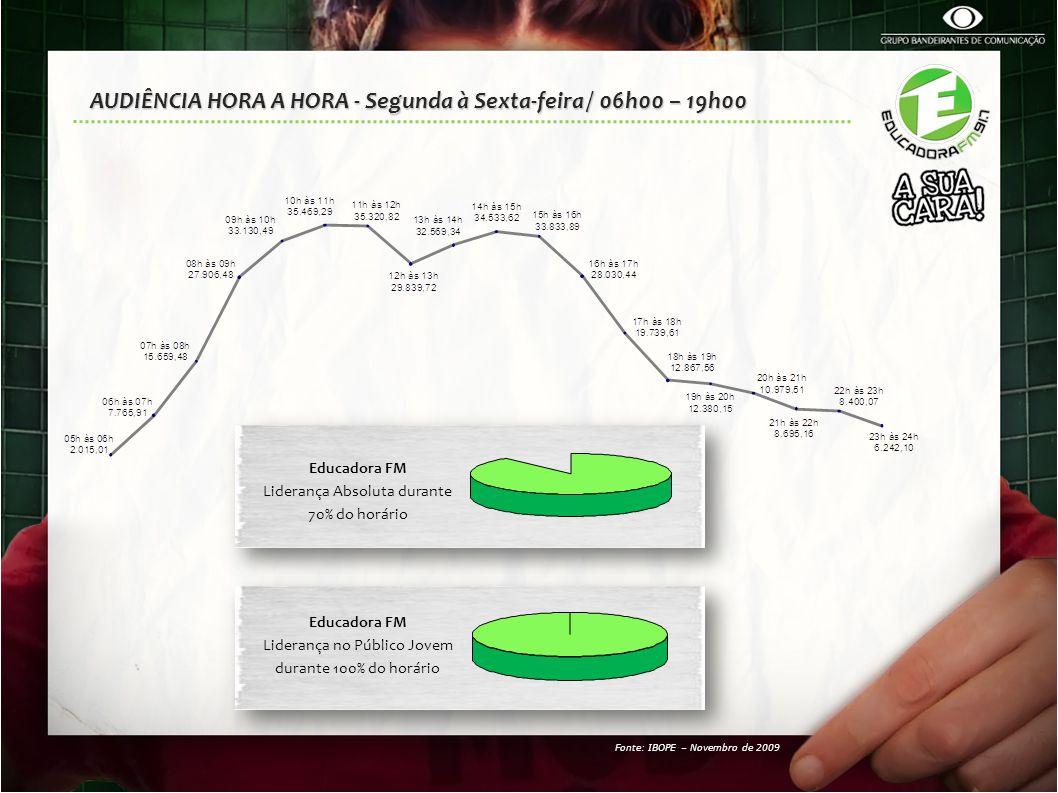 ALCANCE MÁXIMO ALCANCE MÁXIMO, conceito técnico que dimensiona o número de pessoas diferentes que são impactadas por uma emissora, em um determinado período.