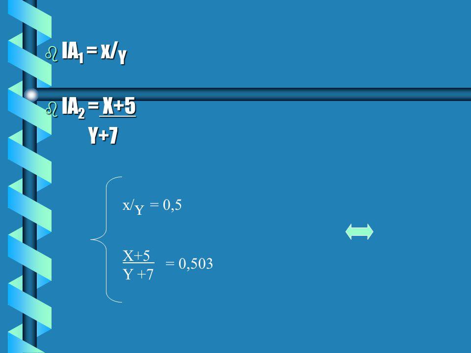 b IA 1 = x/ Y b IA 2 = X+5 Y+7 Y+7 x/ Y = 0,5 X+5 Y +7 = 0,503