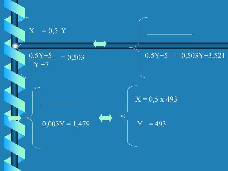 X= 0,5 0,5Y+5 Y +7 = 0,503 Y ____________ 0,5Y+5= 0,503Y+3,521 ____________ 0,003Y = 1,479 X = 0,5 x 493 Y= 493