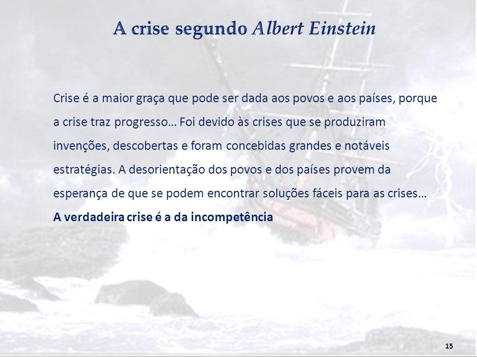 15 Crise é a maior graça que pode ser dada aos povos e aos países, porque a crise traz progresso… Foi devido às crises que se produziram invenções, de