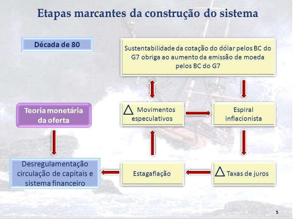 6 Velocidade taxa reprodução cap.fin. > cap.