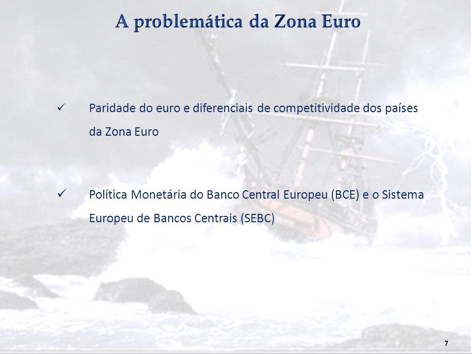 7 Paridade do euro e diferenciais de competitividade dos países da Zona Euro Política Monetária do Banco Central Europeu (BCE) e o Sistema Europeu de