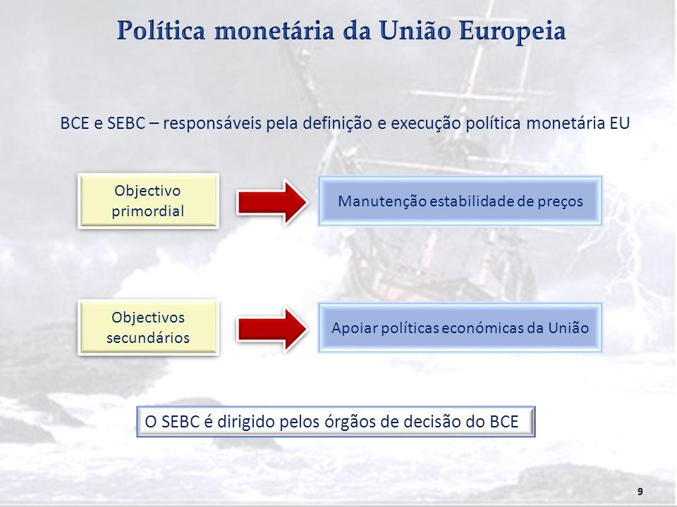 9 BCE e SEBC – responsáveis pela definição e execução política monetária EU Objectivo primordial Objectivos secundários Manutenção estabilidade de pre