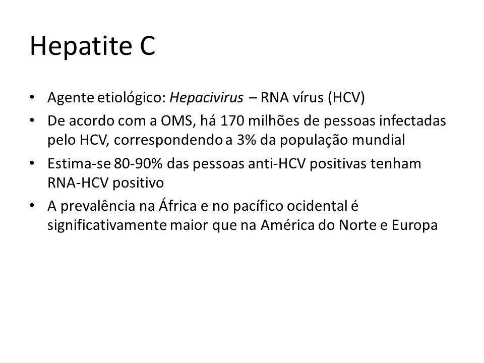 Hepatite C Agente etiológico: Hepacivirus – RNA vírus (HCV) De acordo com a OMS, há 170 milhões de pessoas infectadas pelo HCV, correspondendo a 3% da população mundial Estima-se 80-90% das pessoas anti-HCV positivas tenham RNA-HCV positivo A prevalência na África e no pacífico ocidental é significativamente maior que na América do Norte e Europa