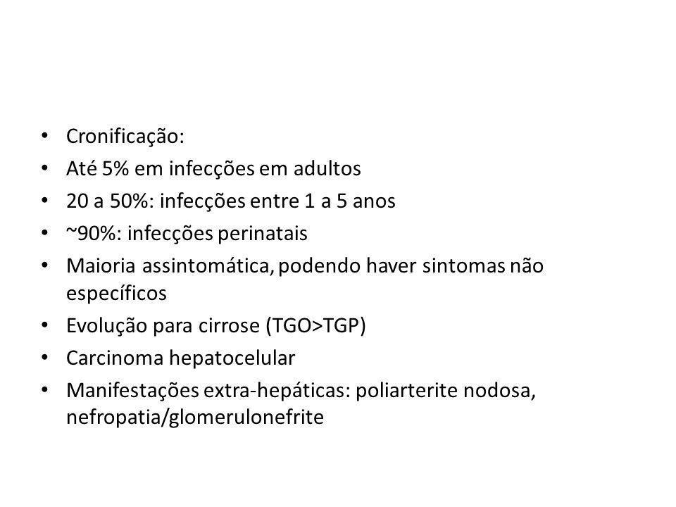 Cronificação: Até 5% em infecções em adultos 20 a 50%: infecções entre 1 a 5 anos ~90%: infecções perinatais Maioria assintomática, podendo haver sintomas não específicos Evolução para cirrose (TGO>TGP) Carcinoma hepatocelular Manifestações extra-hepáticas: poliarterite nodosa, nefropatia/glomerulonefrite
