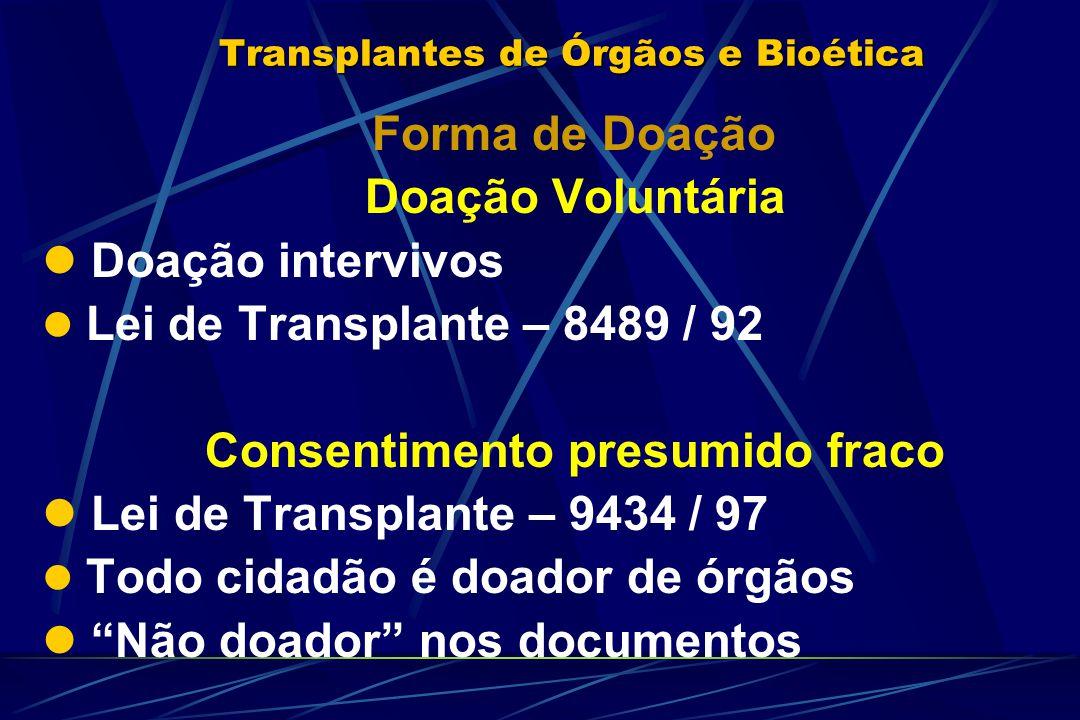 Transplantes de Órgãos e Bioética Forma de Doação Doação Voluntária Doação intervivos Lei de Transplante – 8489 / 92 Consentimento presumido fraco Lei