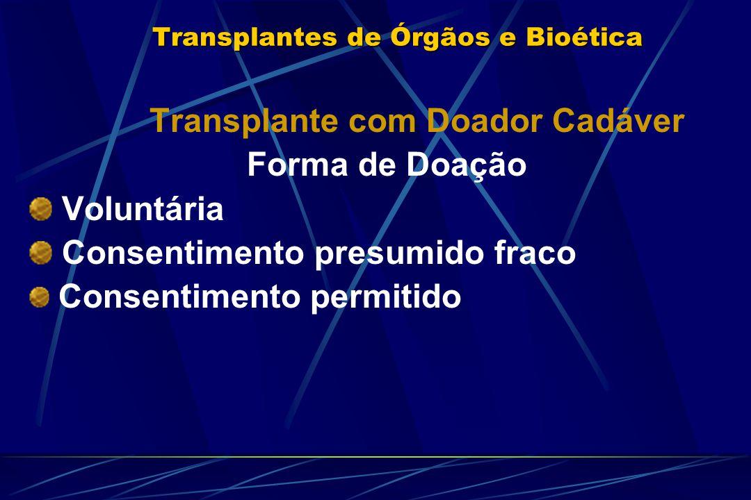 Transplantes de Órgãos e Bioética Forma de Doação Doação Voluntária Doação intervivos Lei de Transplante – 8489 / 92 Consentimento presumido fraco Lei de Transplante – 9434 / 97 Todo cidadão é doador de órgãos Não doador nos documentos