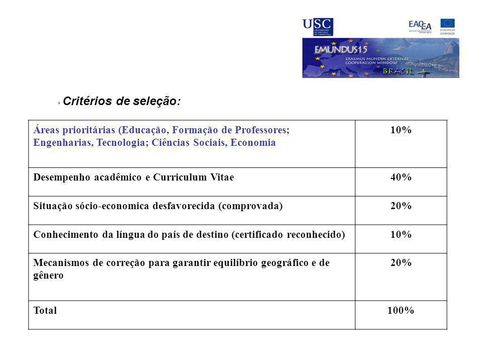 → Critérios de seleção: Áreas prioritárias (Educação, Formação de Professores; Engenharias, Tecnologia; Ciências Sociais, Economia 10% Desempenho acad