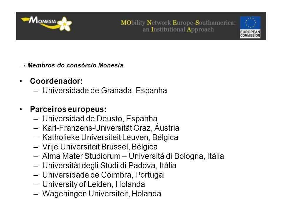 → Membros do consórcio Monesia Coordenador: –Universidade de Granada, Espanha Parceiros europeus: –Universidad de Deusto, Espanha –Karl-Franzens-Unive