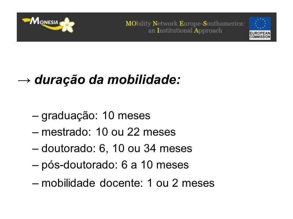 → duração da mobilidade: –graduação: 10 meses –mestrado: 10 ou 22 meses –doutorado: 6, 10 ou 34 meses –pós-doutorado: 6 a 10 meses –mobilidade docente