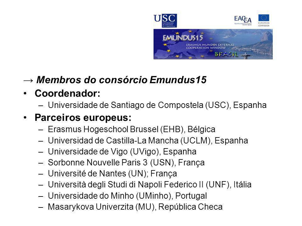 → Membros do consórcio Emundus15 Coordenador: –Universidade de Santiago de Compostela (USC), Espanha Parceiros europeus: –Erasmus Hogeschool Brussel (