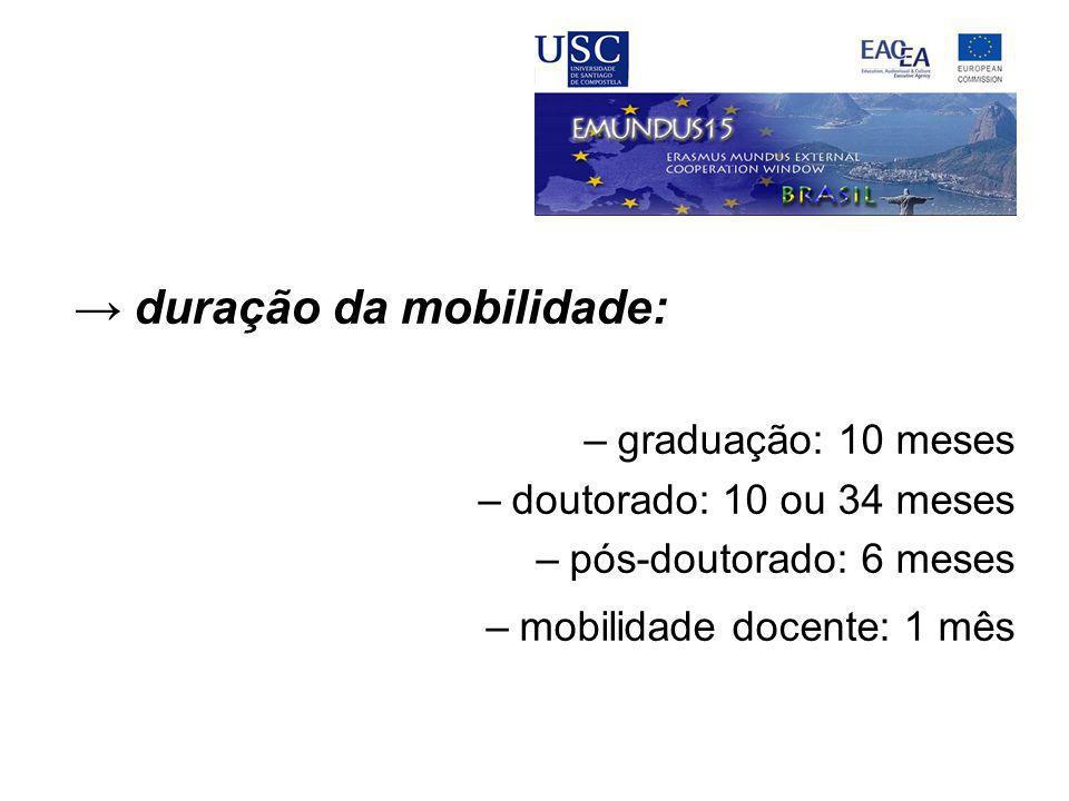 → duração da mobilidade: –graduação: 10 meses –doutorado: 10 ou 34 meses –pós-doutorado: 6 meses –mobilidade docente: 1 mês