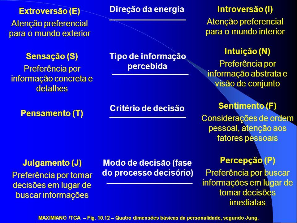 Extroversão (E) Atenção preferencial para o mundo exterior Introversão (I) Atenção preferencial para o mundo interior Direção da energia Sensação (S)