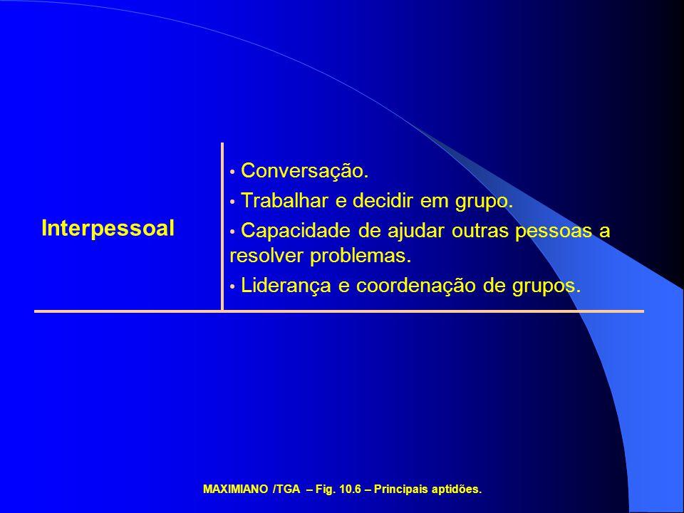 Conversação. Trabalhar e decidir em grupo. Capacidade de ajudar outras pessoas a resolver problemas. Liderança e coordenação de grupos. Interpessoal M