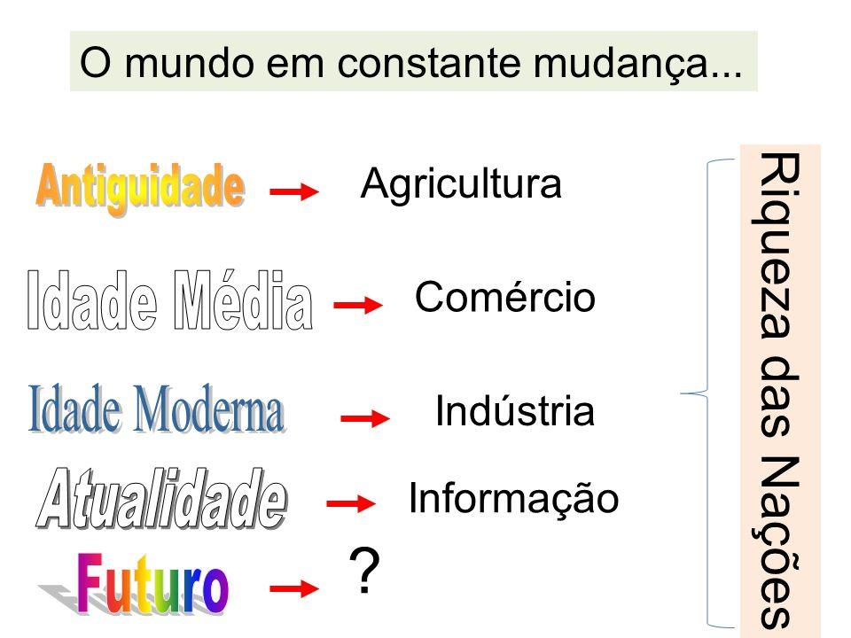 Agricultura Comércio Indústria Informação Riqueza das Nações O mundo em constante mudança...