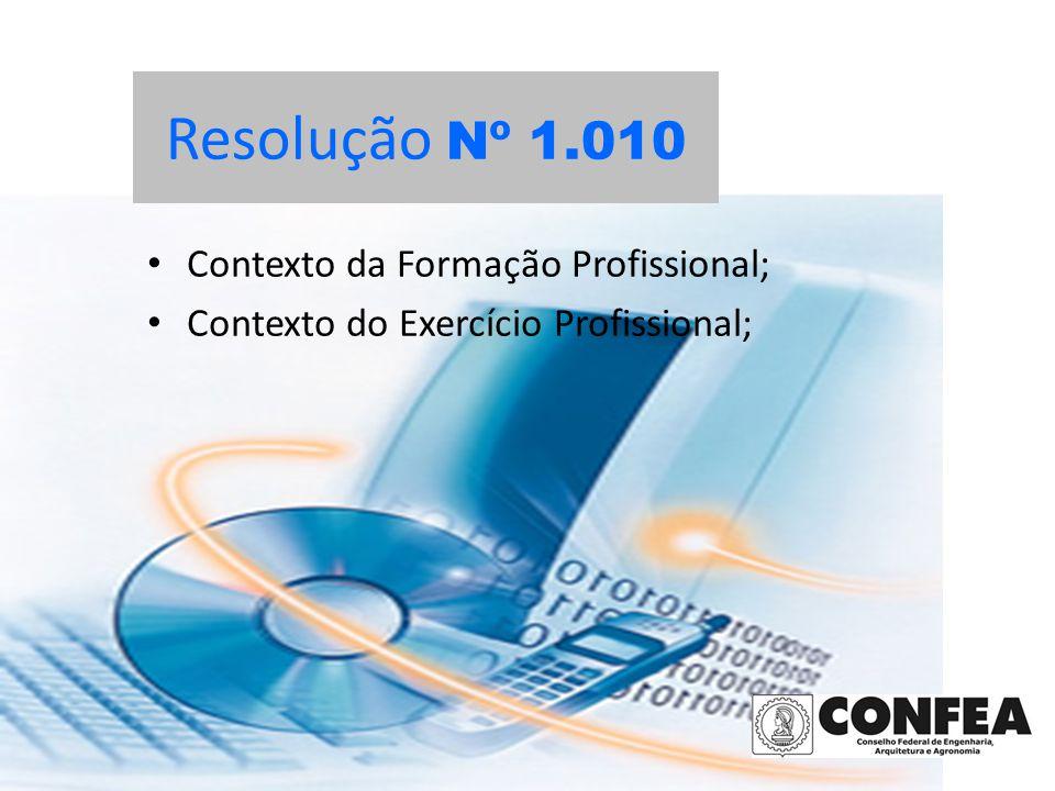 Resolução Nº 1.010 Contexto da Formação Profissional; Contexto do Exercício Profissional;