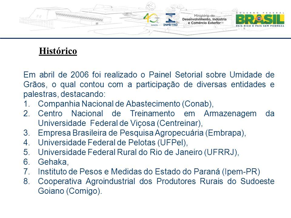 Histórico Em abril de 2006 foi realizado o Painel Setorial sobre Umidade de Grãos, o qual contou com a participação de diversas entidades e palestras, destacando: 1.Companhia Nacional de Abastecimento (Conab), 2.Centro Nacional de Treinamento em Armazenagem da Universidade Federal de Viçosa (Centreinar), 3.Empresa Brasileira de Pesquisa Agropecuária (Embrapa), 4.Universidade Federal de Pelotas (UFPel), 5.Universidade Federal Rural do Rio de Janeiro (UFRRJ), 6.Gehaka, 7.Instituto de Pesos e Medidas do Estado do Paraná (Ipem-PR) 8.Cooperativa Agroindustrial dos Produtores Rurais do Sudoeste Goiano (Comigo).