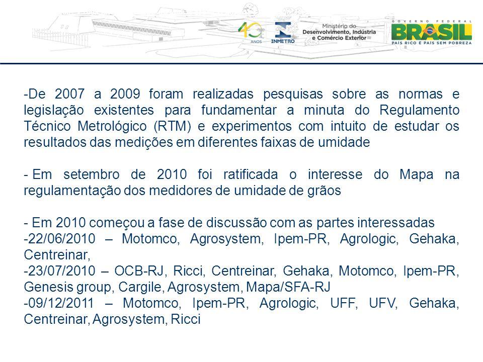 No período de 2007 a 2009 foram realizadas pesquisas sobre as normas e legislação existentes para fundamentar a minuta do Regulamento Técnico Metrológico (RTM) e experimentos com intuito de estudar os resultados das medições em diferentes faixas de umidade.