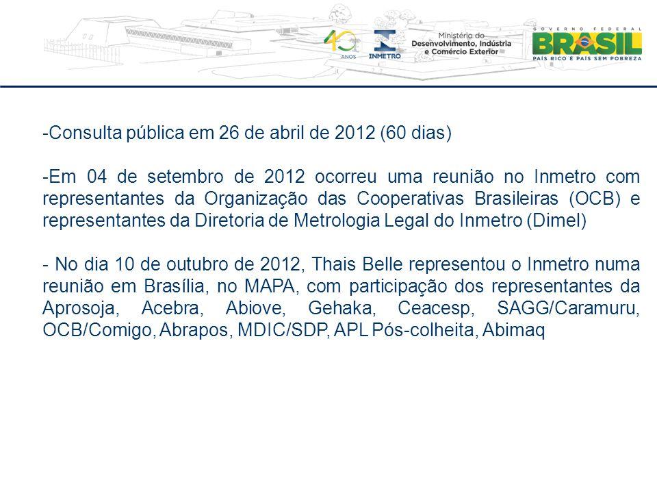 -Consulta pública em 26 de abril de 2012 (60 dias) -Em 04 de setembro de 2012 ocorreu uma reunião no Inmetro com representantes da Organização das Cooperativas Brasileiras (OCB) e representantes da Diretoria de Metrologia Legal do Inmetro (Dimel) - No dia 10 de outubro de 2012, Thais Belle representou o Inmetro numa reunião em Brasília, no MAPA, com participação dos representantes da Aprosoja, Acebra, Abiove, Gehaka, Ceacesp, SAGG/Caramuru, OCB/Comigo, Abrapos, MDIC/SDP, APL Pós-colheita, Abimaq