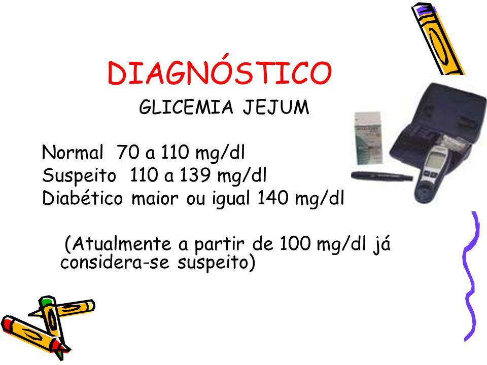 DIAGNÓSTICO GLICEMIA JEJUM Normal 70 a 110 mg/dl Suspeito 110 a 139 mg/dl Diabético maior ou igual 140 mg/dl (Atualmente a partir de 100 mg/dl já considera-se suspeito)