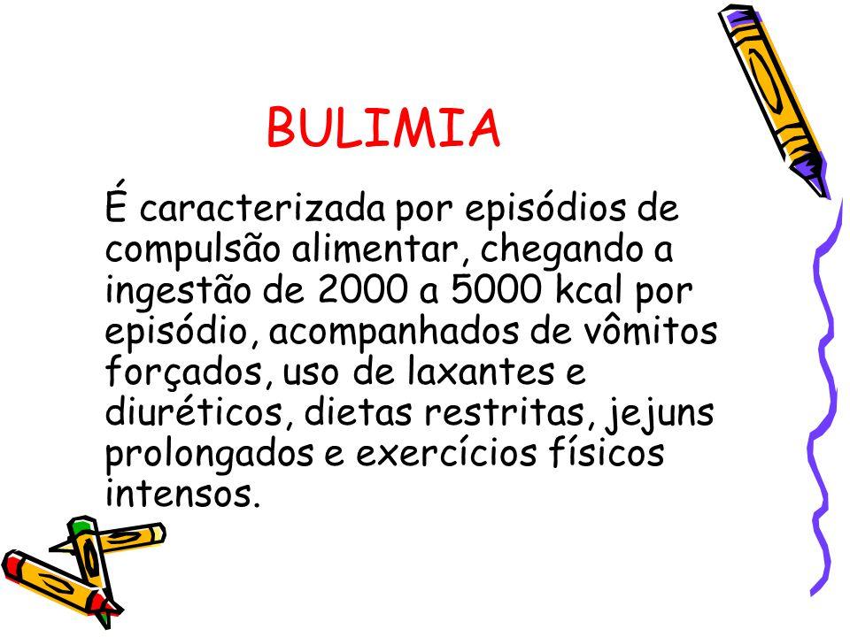 BULIMIA É caracterizada por episódios de compulsão alimentar, chegando a ingestão de 2000 a 5000 kcal por episódio, acompanhados de vômitos forçados, uso de laxantes e diuréticos, dietas restritas, jejuns prolongados e exercícios físicos intensos.