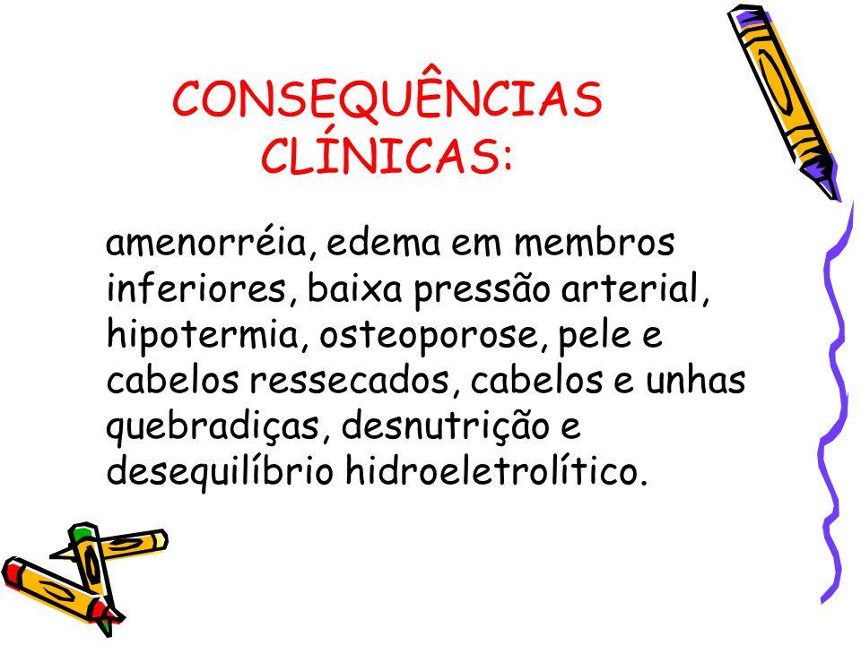 CONSEQUÊNCIAS CLÍNICAS: amenorréia, edema em membros inferiores, baixa pressão arterial, hipotermia, osteoporose, pele e cabelos ressecados, cabelos e unhas quebradiças, desnutrição e desequilíbrio hidroeletrolítico.