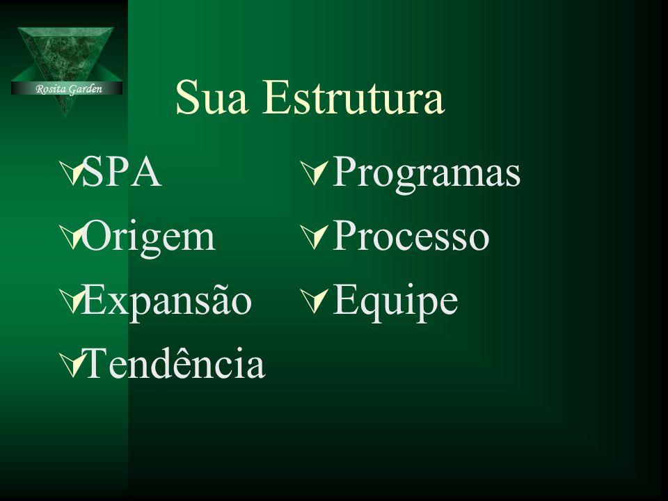  SPA  Origem  Expansão  Tendência  Programas  Processo  Equipe Sua Estrutura Rosita Garden
