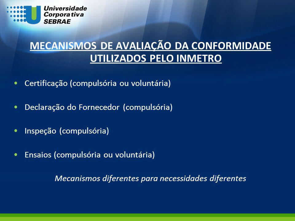 MECANISMOS DE AVALIAÇÃO DA CONFORMIDADE UTILIZADOS PELO INMETRO Certificação (compulsória ou voluntária) Declaração do Fornecedor (compulsória) Inspeç