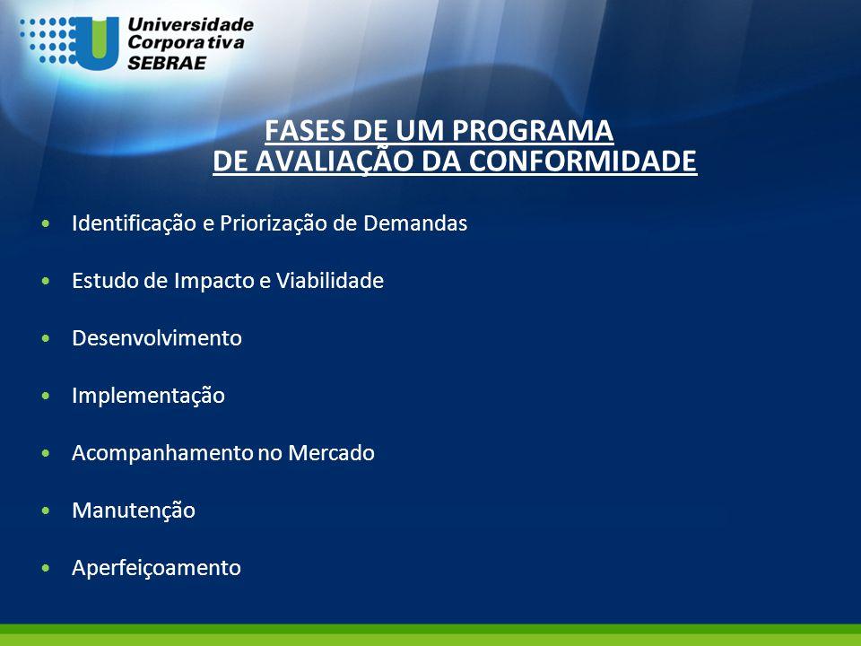 FASES DE UM PROGRAMA DE AVALIAÇÃO DA CONFORMIDADE Identificação e Priorização de Demandas Estudo de Impacto e Viabilidade Desenvolvimento Implementaçã