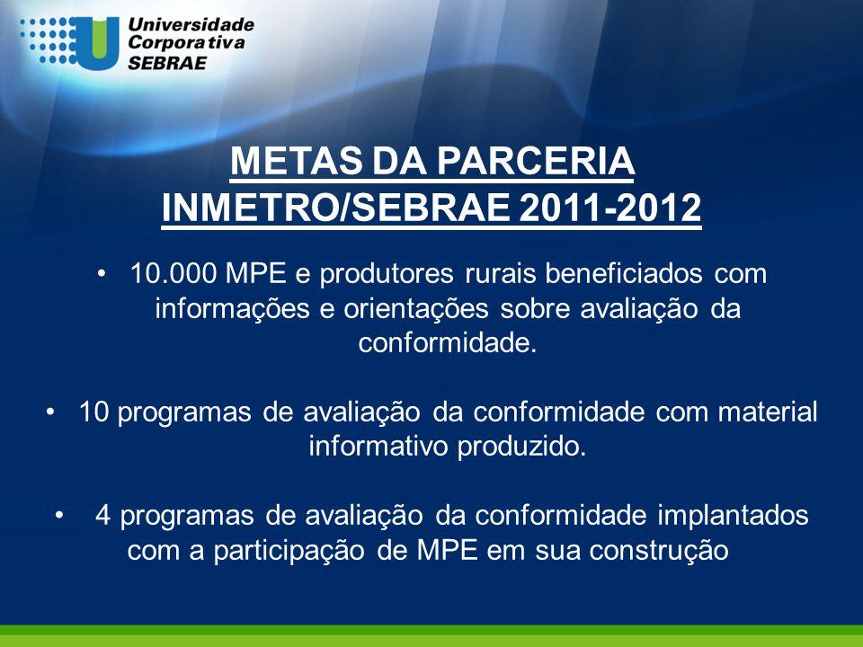 METAS DA PARCERIA INMETRO/SEBRAE 2011-2012 10.000 MPE e produtores rurais beneficiados com informações e orientações sobre avaliação da conformidade.