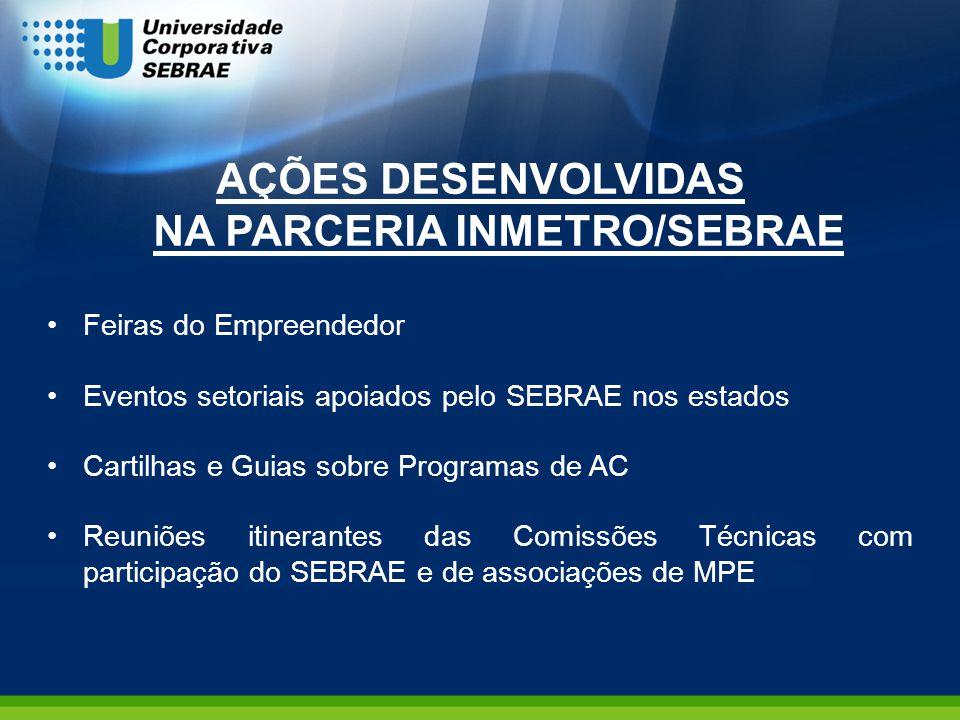 AÇÕES DESENVOLVIDAS NA PARCERIA INMETRO/SEBRAE Feiras do Empreendedor Eventos setoriais apoiados pelo SEBRAE nos estados Cartilhas e Guias sobre Progr