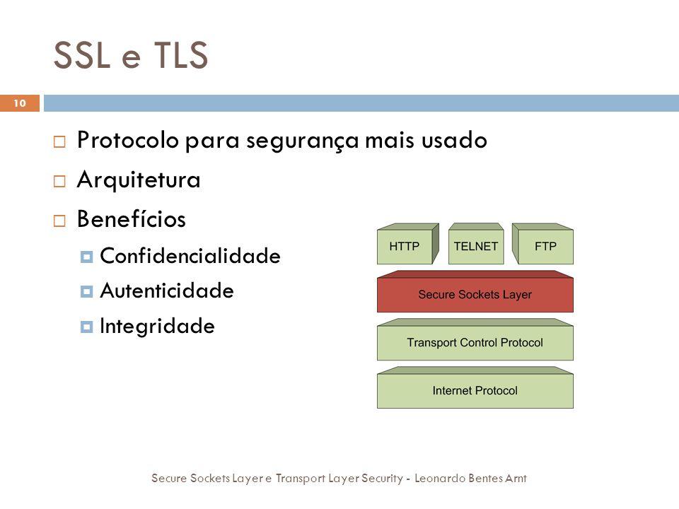 SSL e TLS 10  Protocolo para segurança mais usado  Arquitetura  Benefícios  Confidencialidade  Autenticidade  Integridade Secure Sockets Layer e Transport Layer Security - Leonardo Bentes Arnt