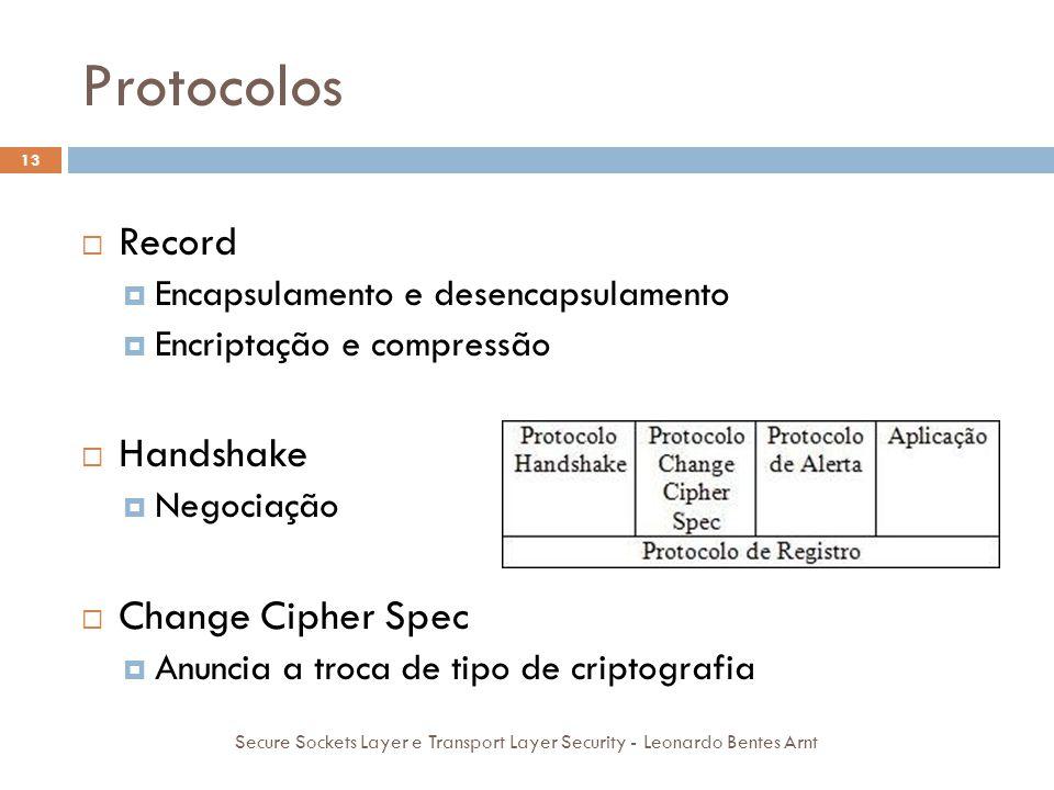 Protocolos 13  Record  Encapsulamento e desencapsulamento  Encriptação e compressão  Handshake  Negociação  Change Cipher Spec  Anuncia a troca
