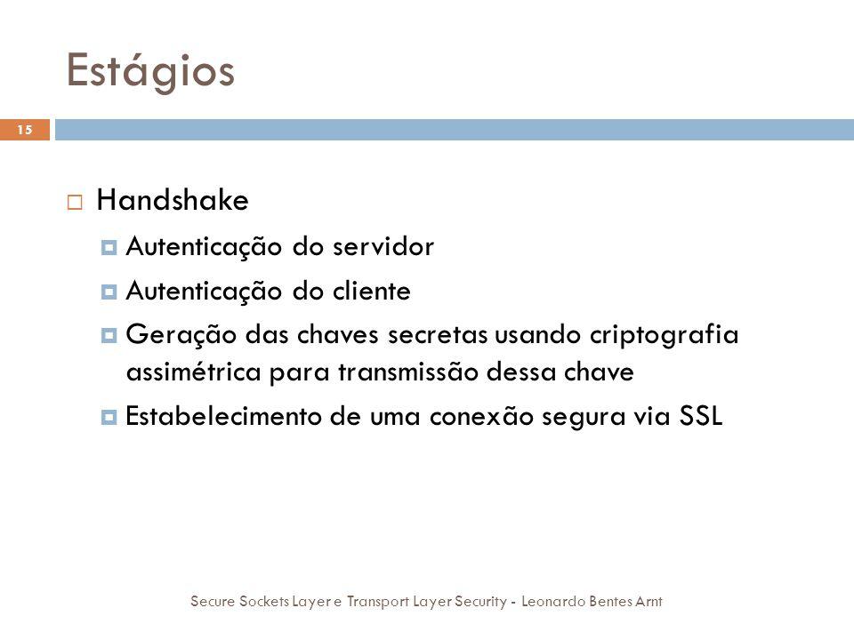 Estágios 15  Handshake  Autenticação do servidor  Autenticação do cliente  Geração das chaves secretas usando criptografia assimétrica para transm