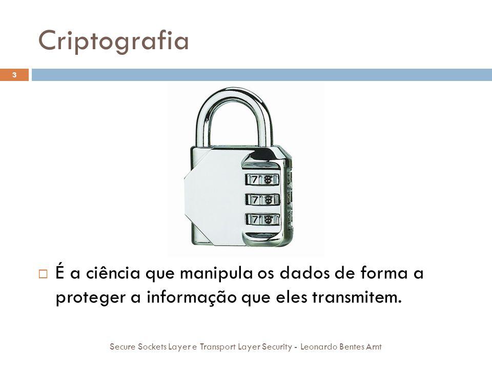 Criptografia Secure Sockets Layer e Transport Layer Security - Leonardo Bentes Arnt 3  É a ciência que manipula os dados de forma a proteger a inform