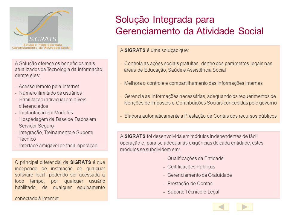 Relatório INSS Relatório das Isenções Usufruídas pela Entidade Outros Relatórios da Solução para agilizar a Gestão da Entidade Prestação de Contas