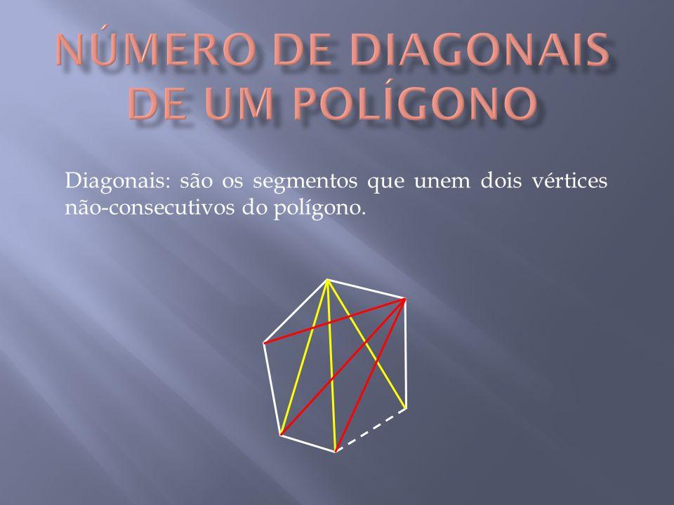 Diagonais: são os segmentos que unem dois vértices não-consecutivos do polígono.