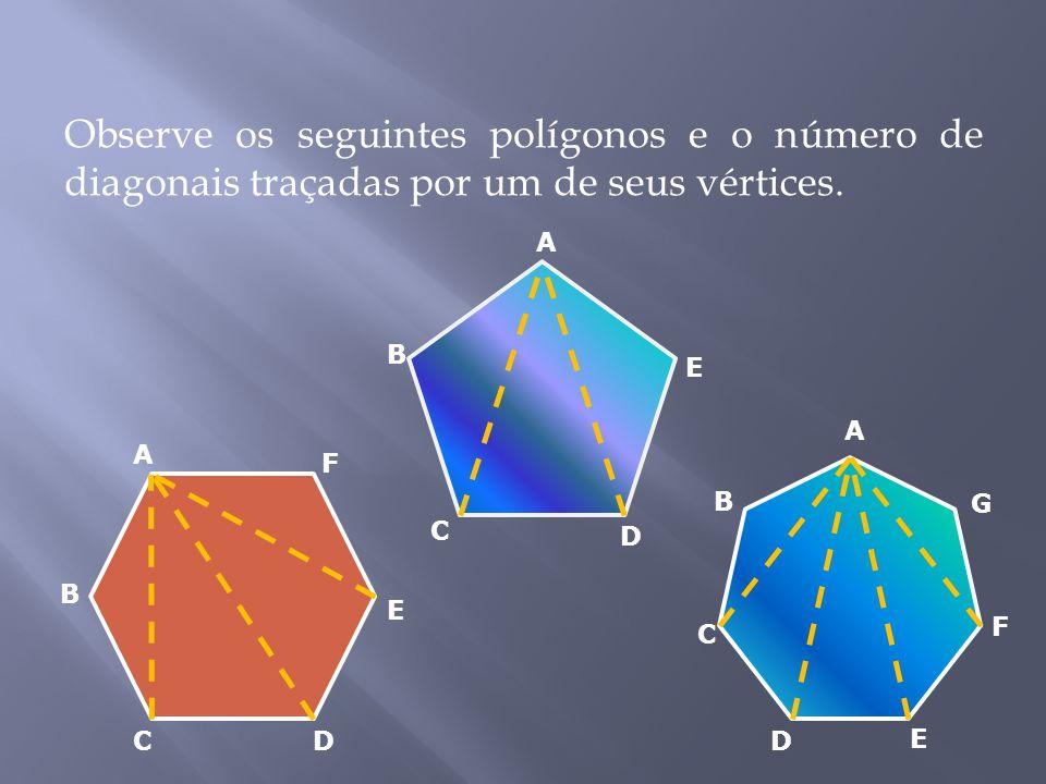 Observe os seguintes polígonos e o número de diagonais traçadas por um de seus vértices.