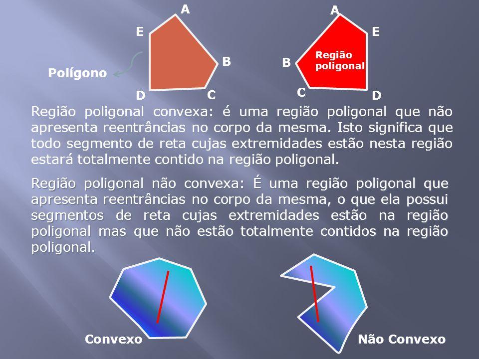 Região poligonal convexa: é uma região poligonal que não apresenta reentrâncias no corpo da mesma.