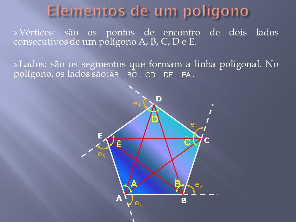  Vértices: são os pontos de encontro de dois lados consecutivos de um polígono A, B, C, D e E.
