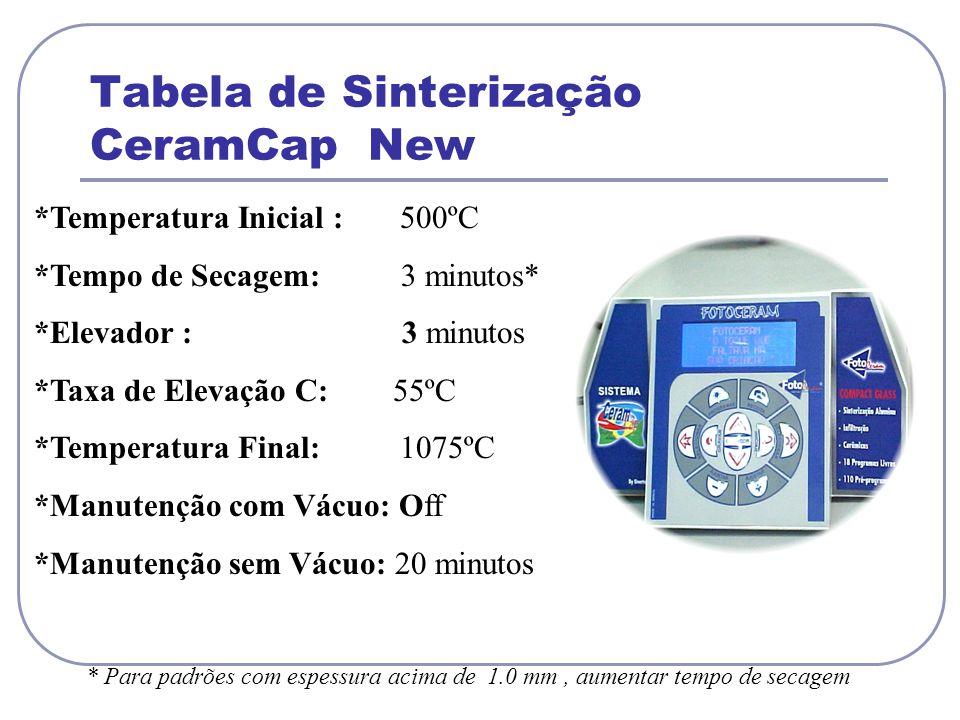 Tabela de Sinterização CeramCap New *Temperatura Inicial : 500ºC *Tempo de Secagem: 3 minutos* *Elevador : 3 minutos *Taxa de Elevação C: 55ºC *Temper