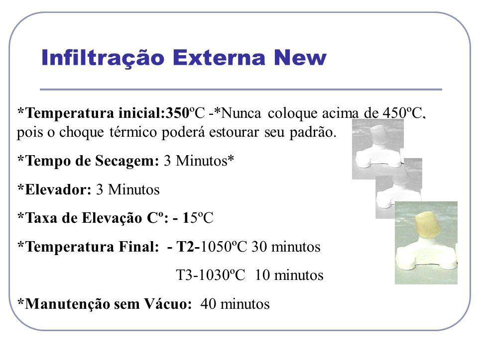 Infiltração Externa New *Temperatura inicial:350ºC -*Nunca coloque acima de 450ºC, pois o choque térmico poderá estourar seu padrão. *Tempo de Secagem