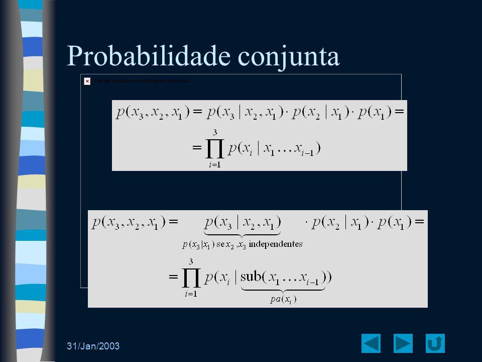 31/Jan/2003 Probabilidade conjunta