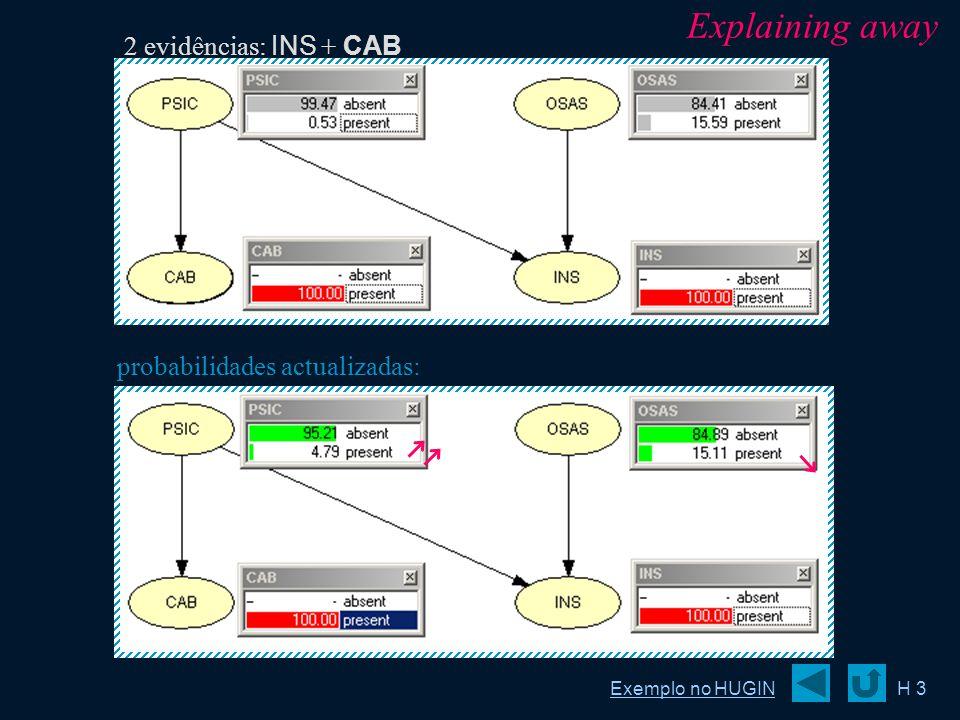 probabilidades actualizadas: H 3 2 evidências: INS + CAB Explaining away Exemplo no HUGIN