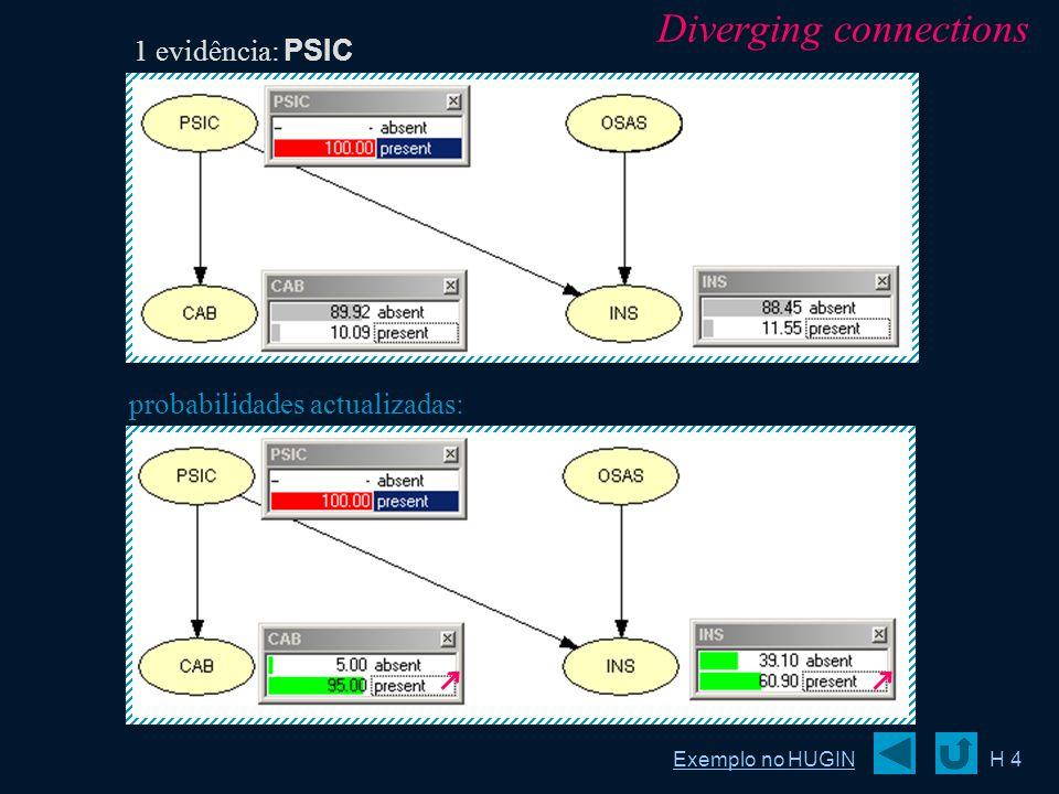 probabilidades actualizadas: H 4 1 evidência: PSIC Diverging connections Exemplo no HUGIN