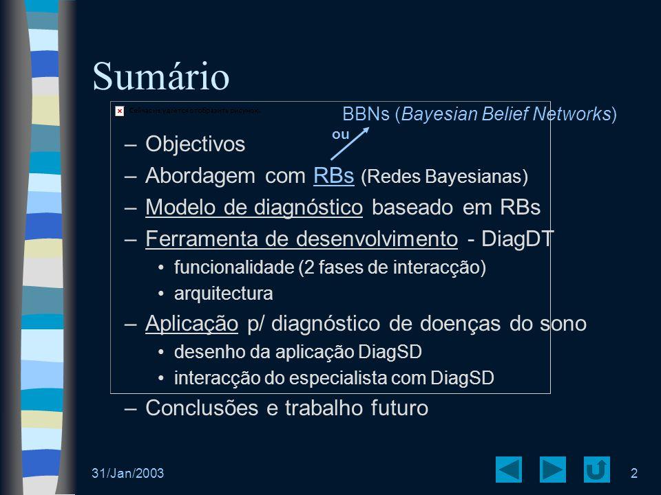 31/Jan/20032 Sumário –Objectivos –Abordagem com RBs (Redes Bayesianas) –Modelo de diagnóstico baseado em RBs –Ferramenta de desenvolvimento - DiagDT f
